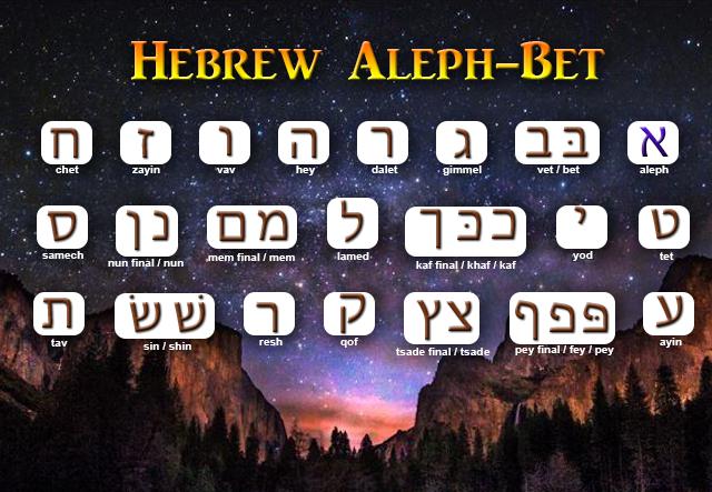 Aleph-Bet